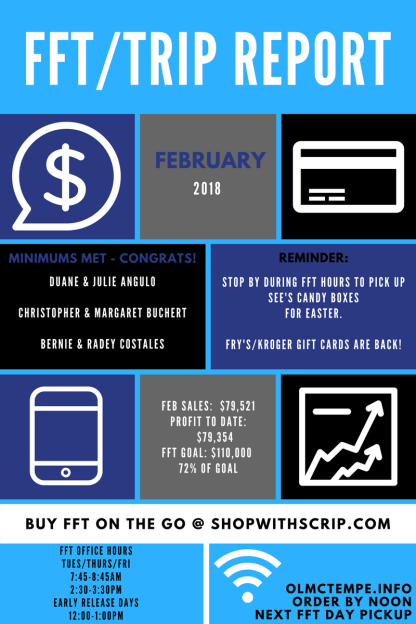 TRIP Report - February 18