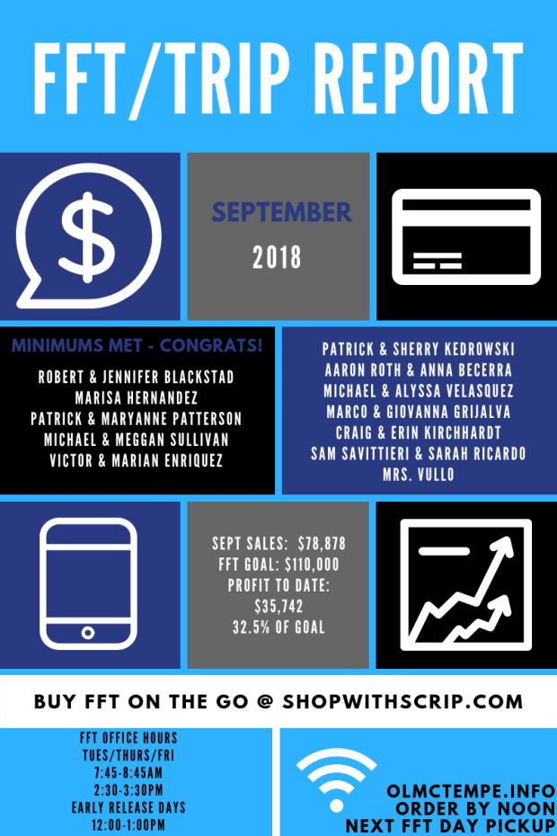TRIP Report - September 18